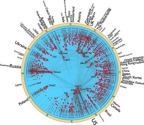 Hyperbolic Atlas of the Internet